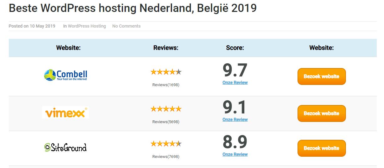 beste hosting nederland